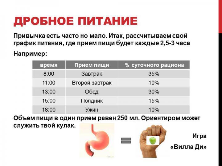 Понос при диете: причины диареи при соблюдении диеты во время.